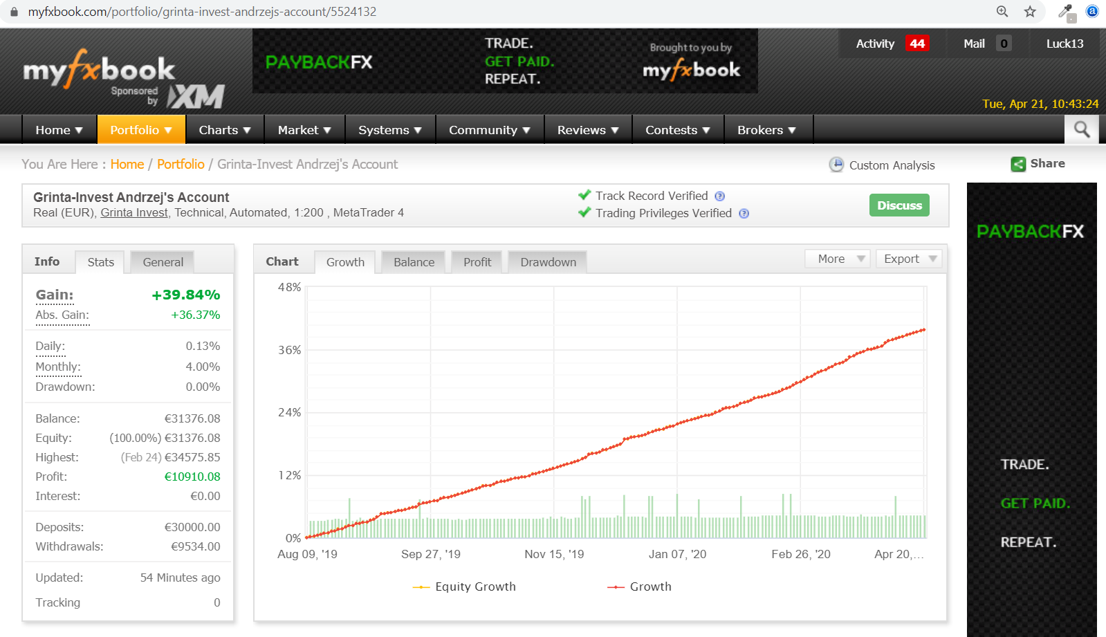 2020-04-21 12_43_26-Grinta-Invest Andrzej's Account _ Myfxbook.png