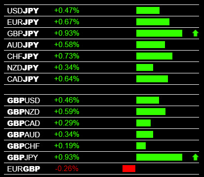 8-25-2020 JPY Weakness.jpg