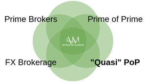 AdvancedMarkets_Quasi_PrimeofPrime1.