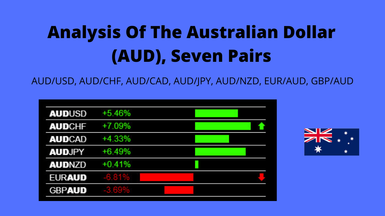 Analysis Of The Australian Dollar (AUD) Pairs.png