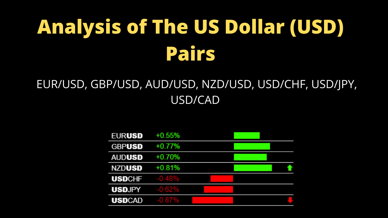 Analysis of The US Dollar Pairs.png