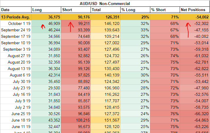 AUD COT.PNG