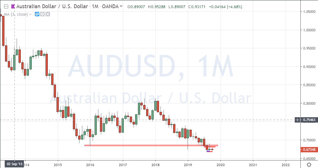 AUD M.PNG