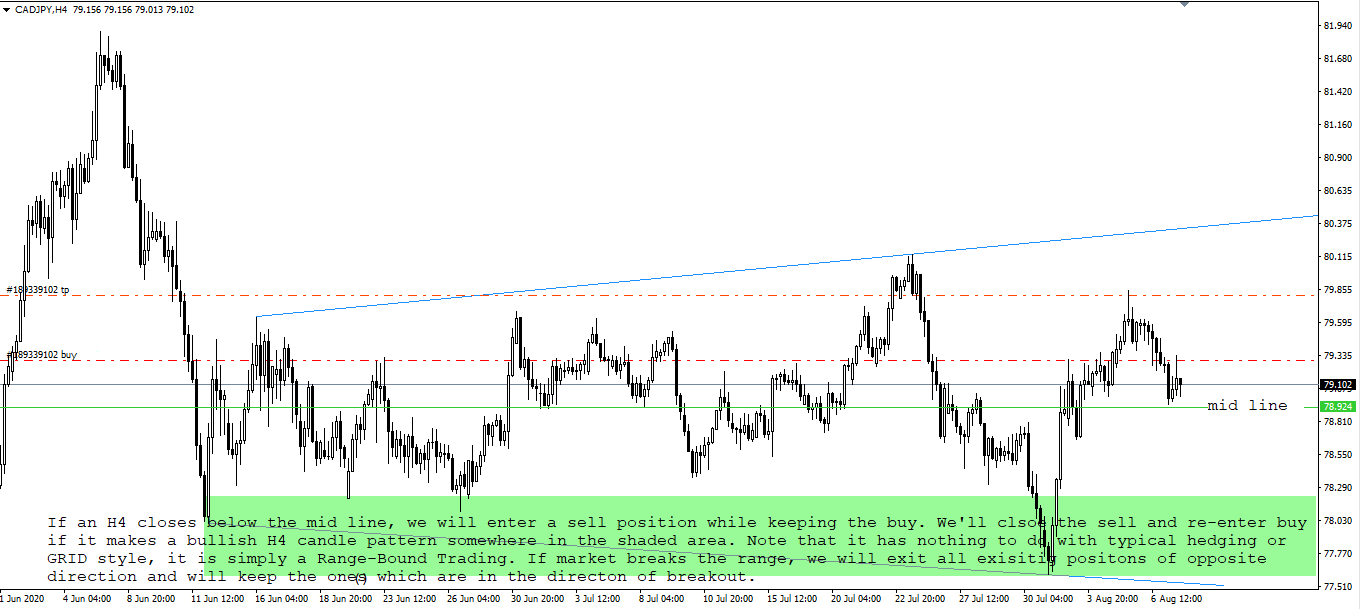 CAD JPY, H4, Aug 7, 2020.png