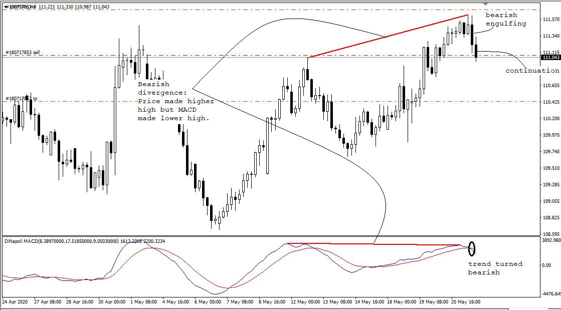 CHF JPY, H4, May 21, 2020.png