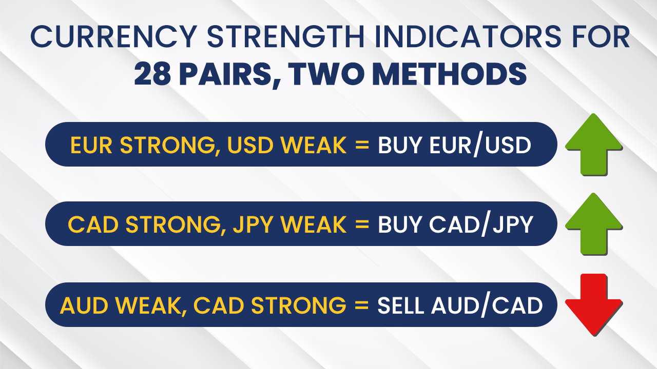 Currency Strength Indicator.jpg