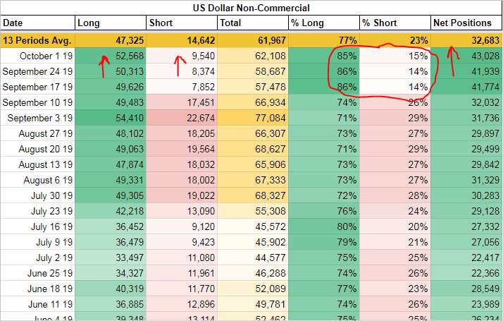 DXY COT.PNG