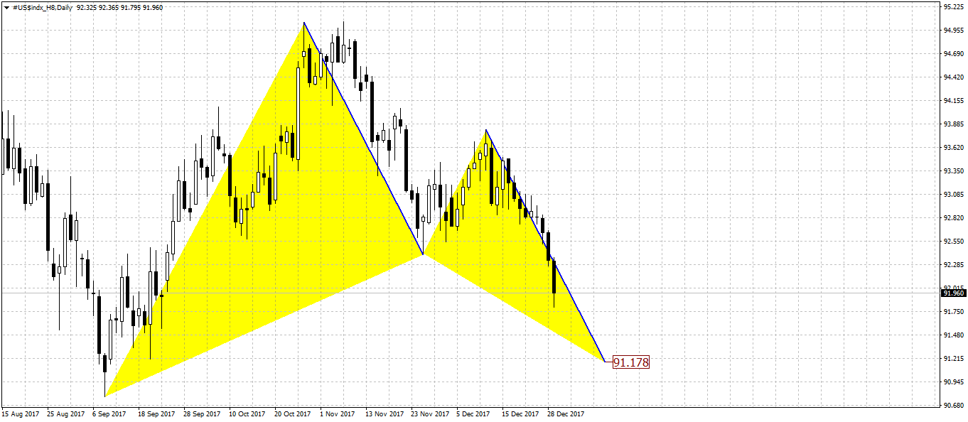 dxy_d_01_01_18.