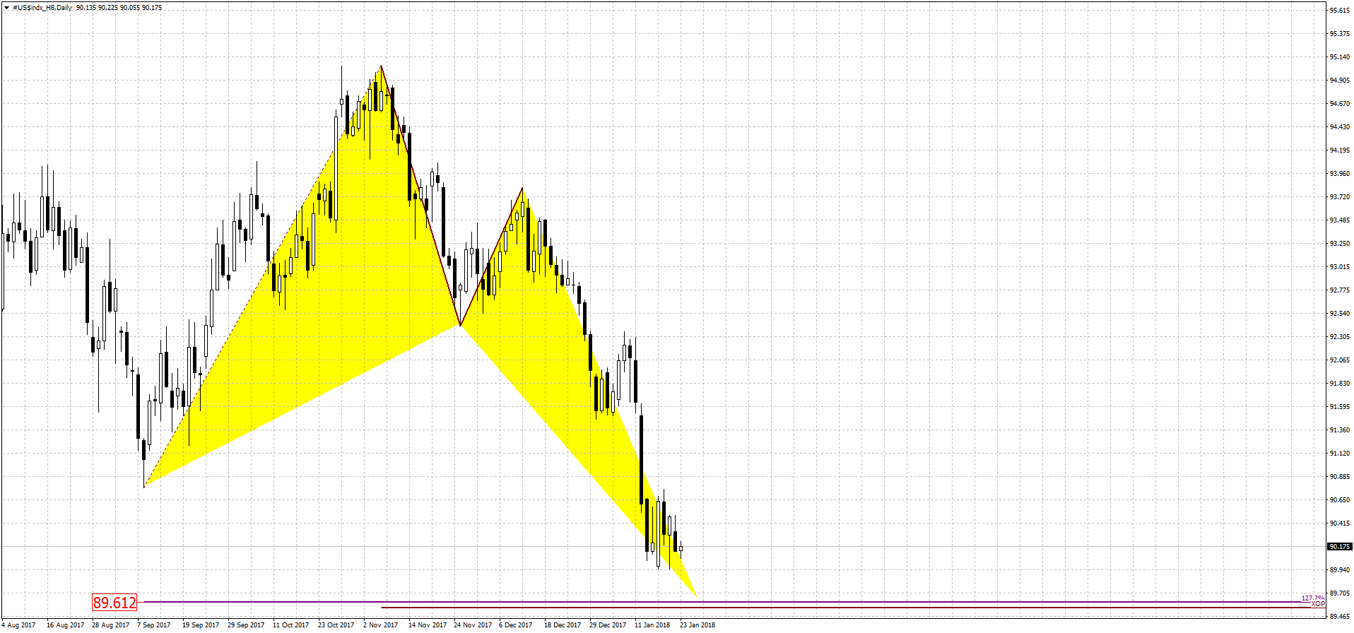 dxy_d_23_01_18.