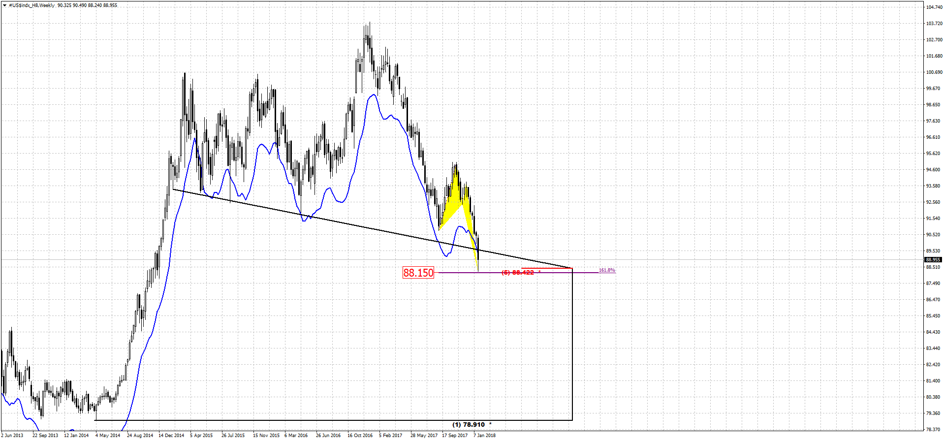 dxy_d_26_01_18.