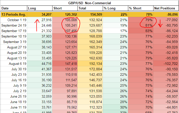 GBP COT.PNG