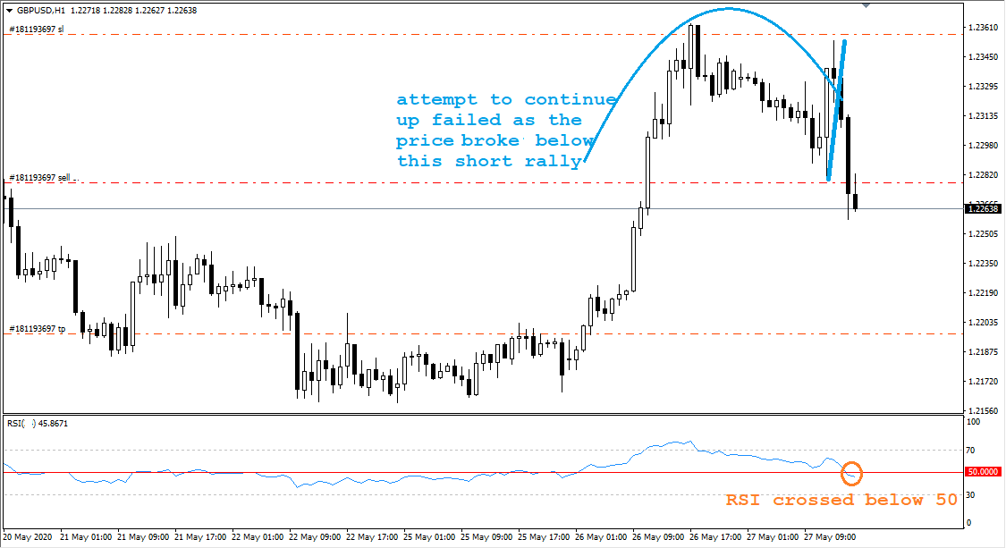 GBP USD, H1, May 27, 2020.png