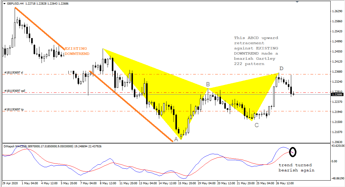 GBP USD, H4, May 27, 2020.png