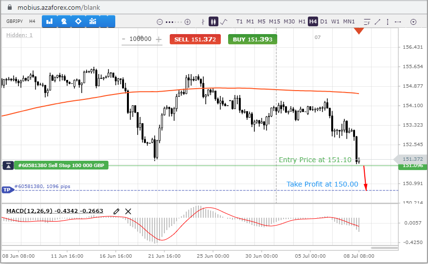 GBPJPY-8-07-2021.png