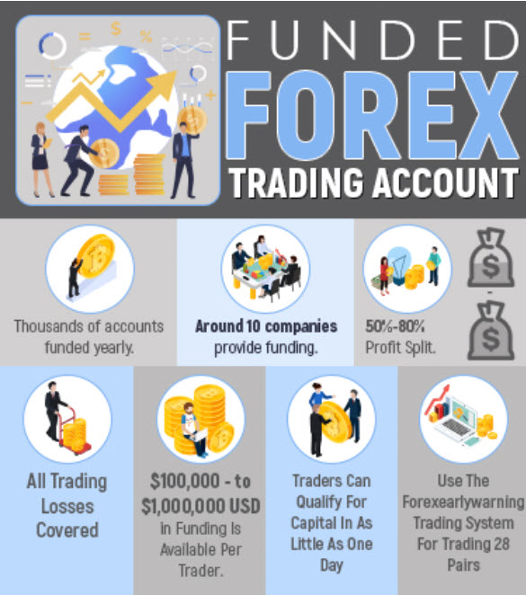 live-trading-capital-forex-trader.jpg