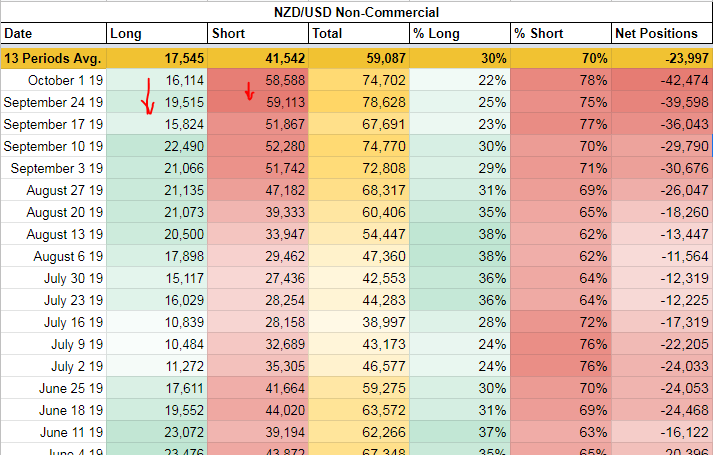 NZD COT.PNG