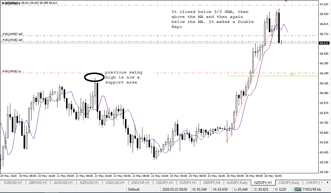 NZD JPY, May 26, 2020.png