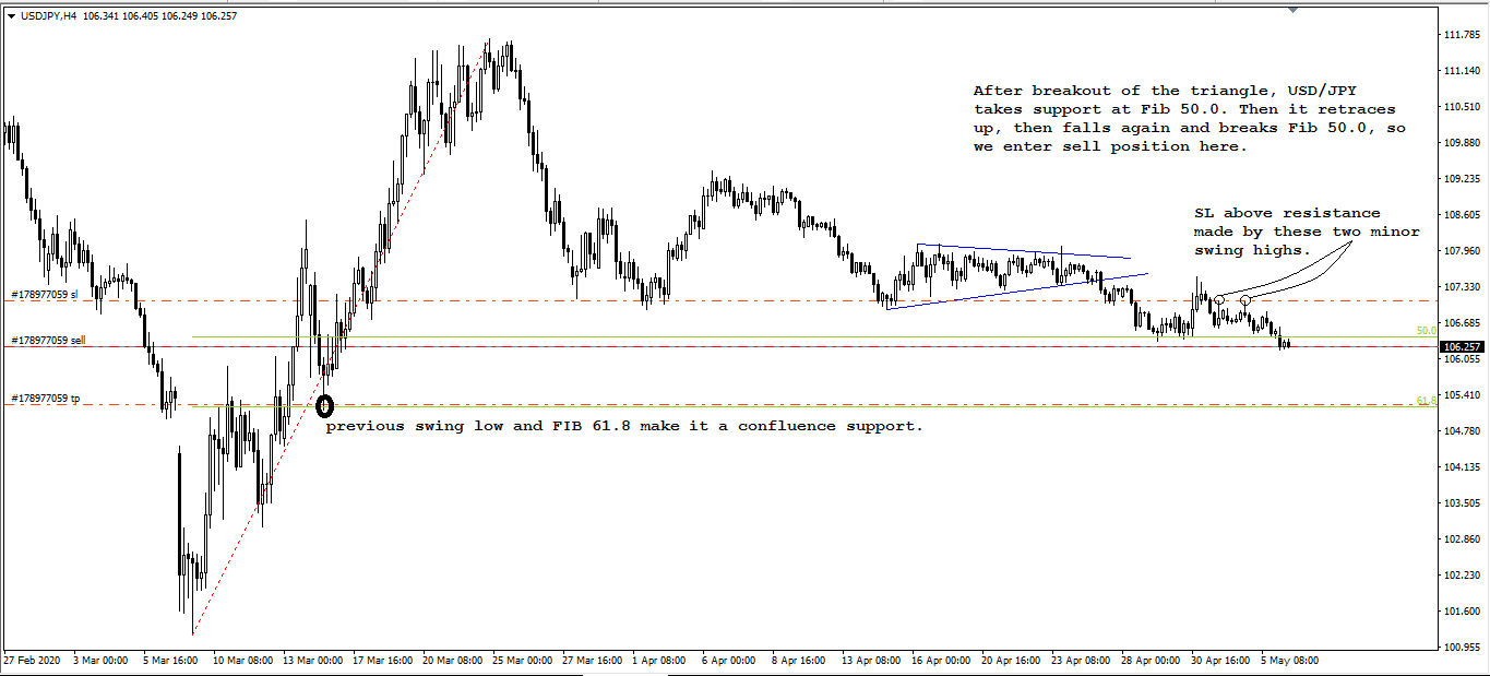 USD JPY, H4, May 6, 2020.png