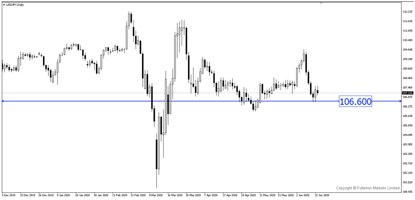 USD JPY.png