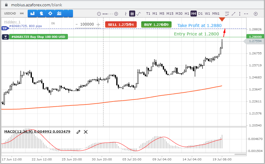 USDCAD-19-07-21.png
