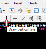 How to add or remove horizontal and vertical lines in MetaTarder 4