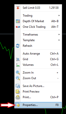 How to customize appearance of charts in MetaTrader4