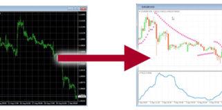 Secret MT4 Hack – Default Settings For Charts