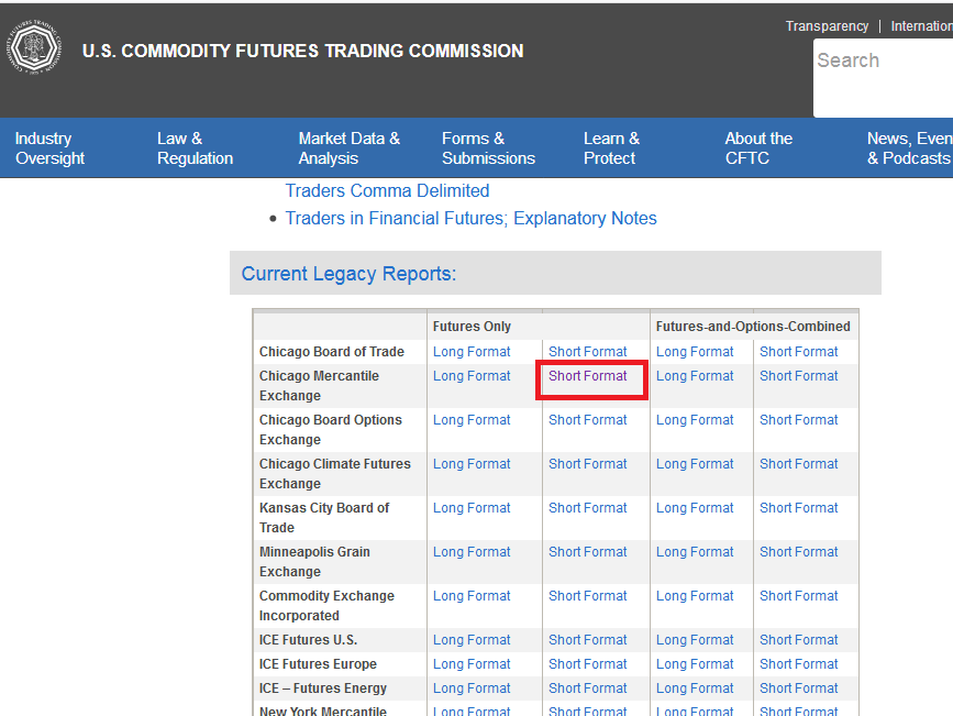 Forex Sentiment Analysis - CFTC's website