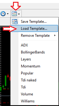 How to load a chart template in MetaTrader 4