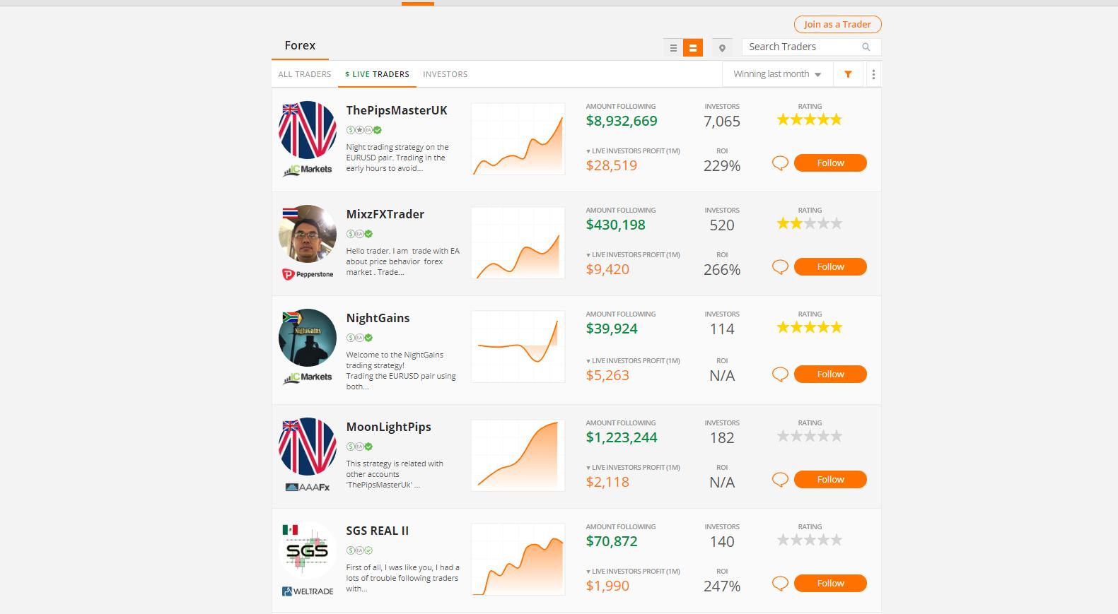 ranking platform transakcyjnych forex peace