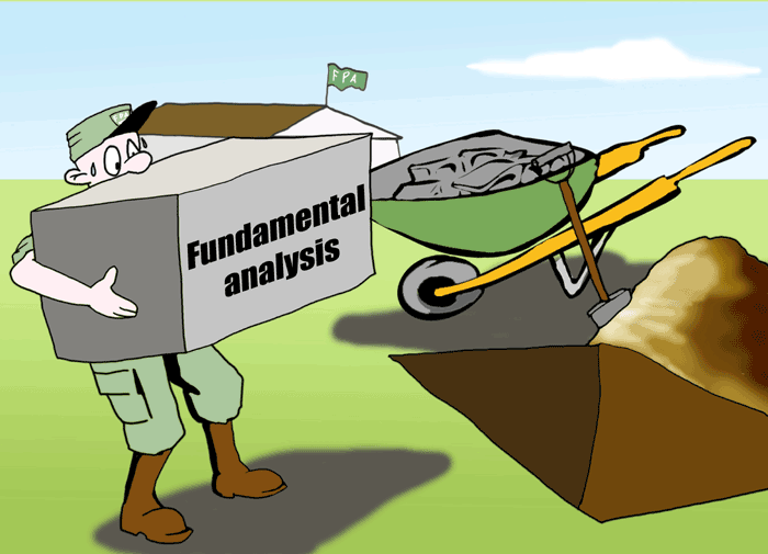 Analysis forex completed