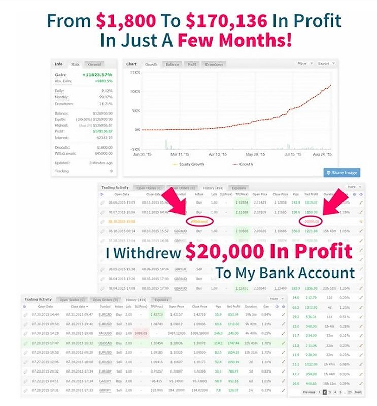 Fake forex brokers forbes investment banking