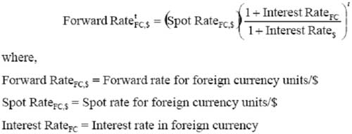 you can calculate future approximate rate of two currencies that have different interest rates - Forex School