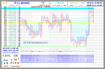 BJF-Trading-Group-OIL_brent3Month0113.PNG