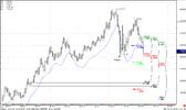 EUR_USD_M_15_05_10.png