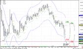 EUR_USD_W_15_05_10.png