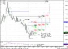 EUR_USD_4H_18_05_10.PNG
