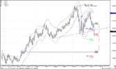 EUR_USD_M_24_05_10.png