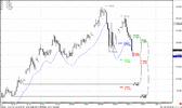 EUR_USD_M1_21_06_10.png