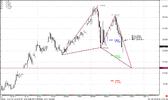 EUR_USD_M_21_06_10.png