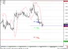 EUR_USD_1H_22_06_10.PNG