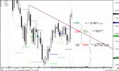 EUR_USD_D1_03_07_10.png
