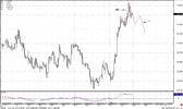 EUR_USD_2H_03_07_10.png