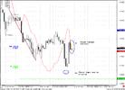 EUR_USD_1H_13_07_10.PNG