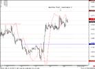 EUR_USD_1H_15_07_10.PNG