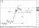 EUR_USD_1H_16_07_10.PNG