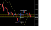 USDCHF Daily.png