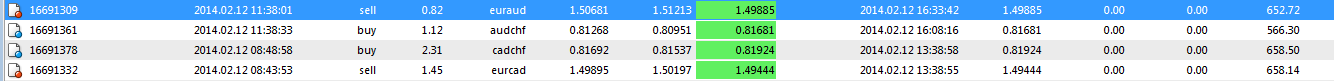 13th_February_2014_Trades.png