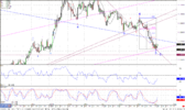 140707_125709_CQG_Integrated_Client_Chart_IUSDCAD_-_Canada_(Dollar)_Index_Daily.png