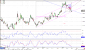 140707_125638_CQG_Integrated_Client_Chart_IUSDCAD_-_Canada_(Dollar)_Index_Weekly.png